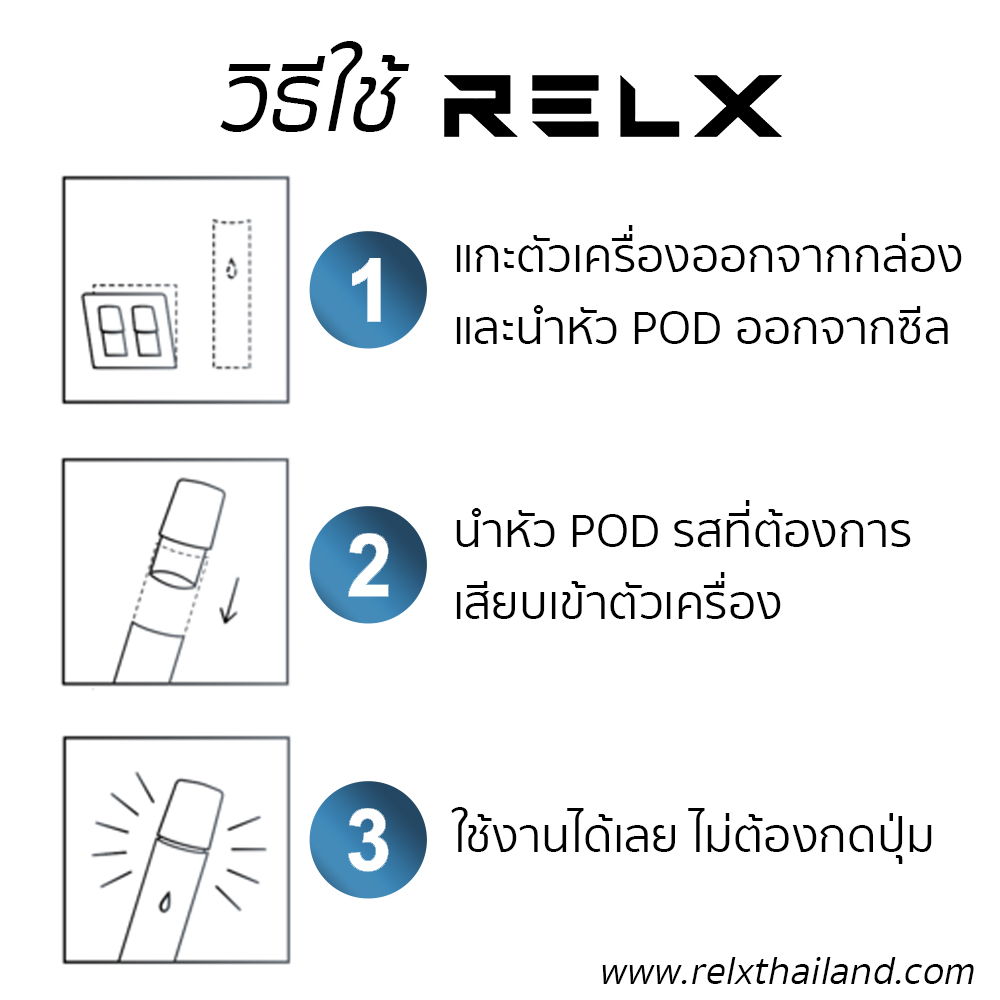 HOW TO use relx
